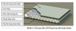Tấm Panel 3D